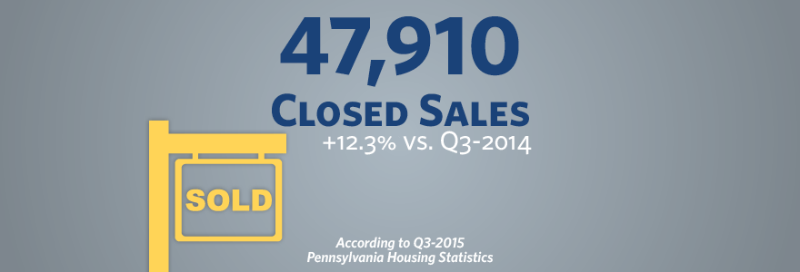 The PA market report was released this week and it shows the market had a healthy leap in closed sales, up 12 percent, in the third quarter this year.